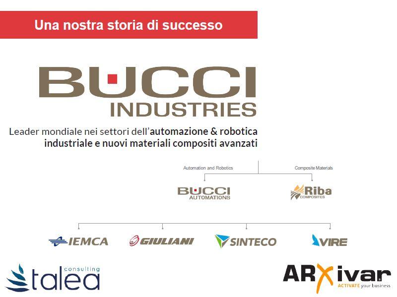 Gestione documenti tecnici per la robotica industriale   ARXivar per Bucci Industries
